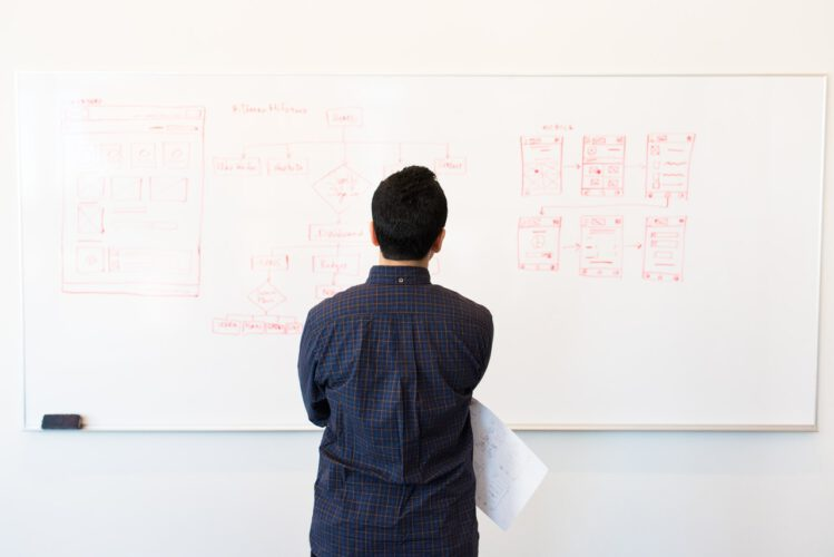 Waarom elk kantoor een whiteboard nodig heeft