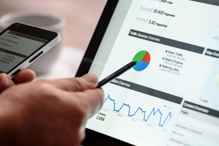 Waarom internetmarketing zo belangrijk is