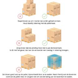 Veilig een pallet versturen met deze tips
